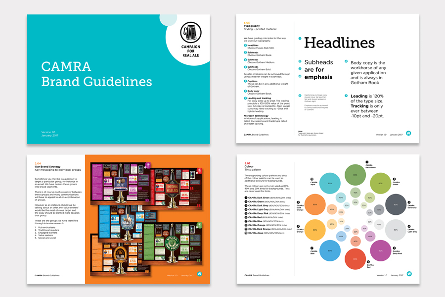 Work-samples-CAMRA-guidelines